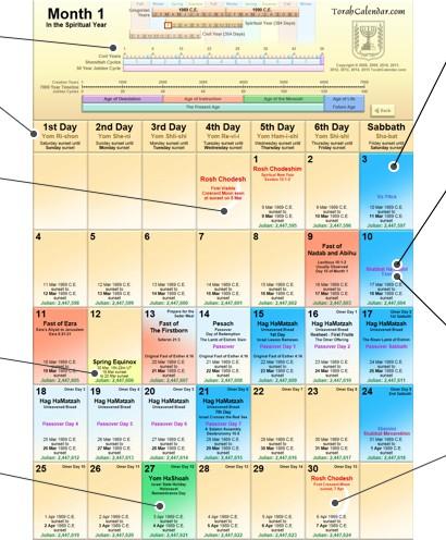 Torah Calendar.Torahcalendar Com